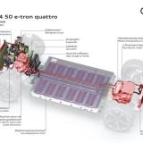 2022 Audi Q4 E-Tron preview: Electric quattro utility for the masses
