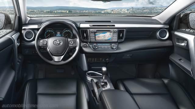 Toyota RAV4 2016 Abmessungen Kofferraum Und Innenraum