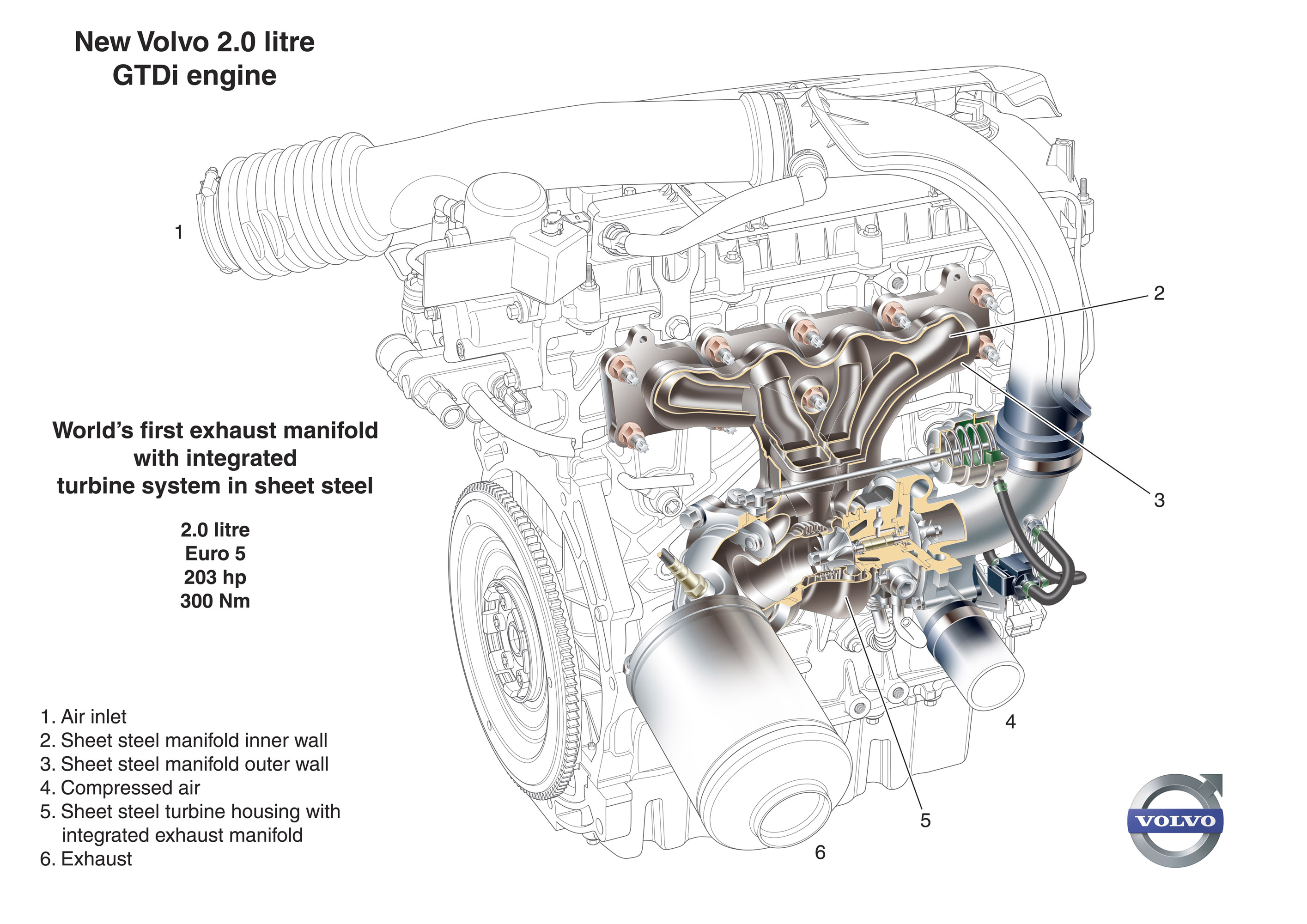 Volvo B20 Engine Fuel Injection