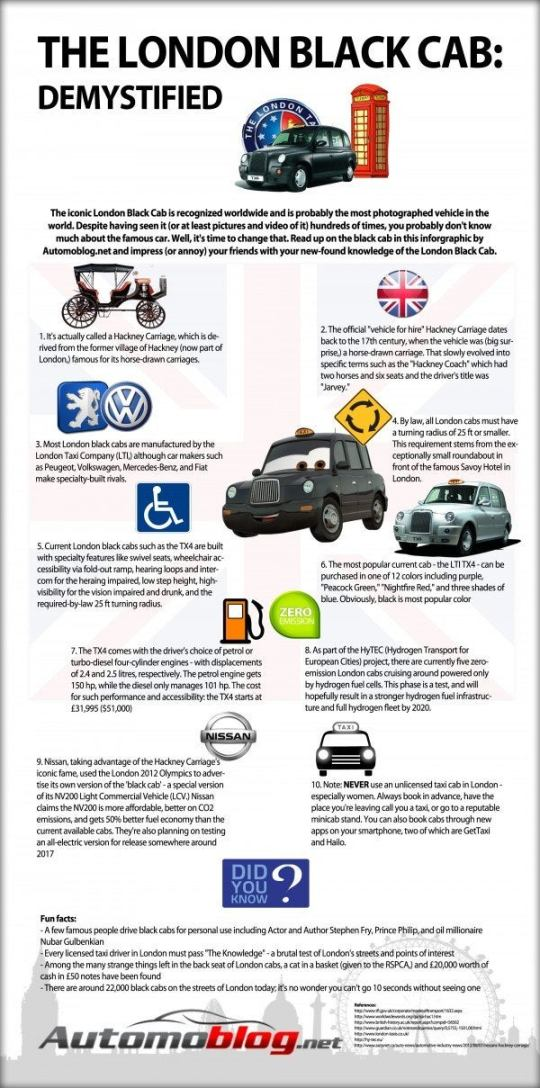 Demystified 600x1209 The London Black Cab Demystified (Infographic)