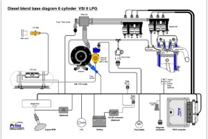 Propane Supplier Readies DualFuel System for Diesels  TopNews  Propane Autogas – Conversions
