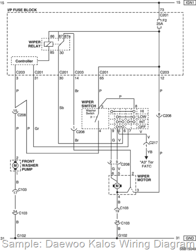 daewoo tico fuse box trusted wiring diagrams u2022 rh electrobe co daewoo matiz radio wiring diagram daewoo matiz engine wiring diagram
