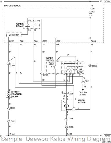 daewoo matiz wiring diagram somurich com