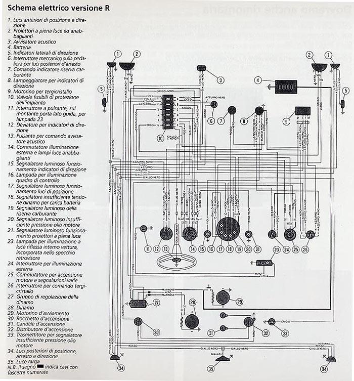 FIAT  car manuals, wiring diagrams PDF & fault codes