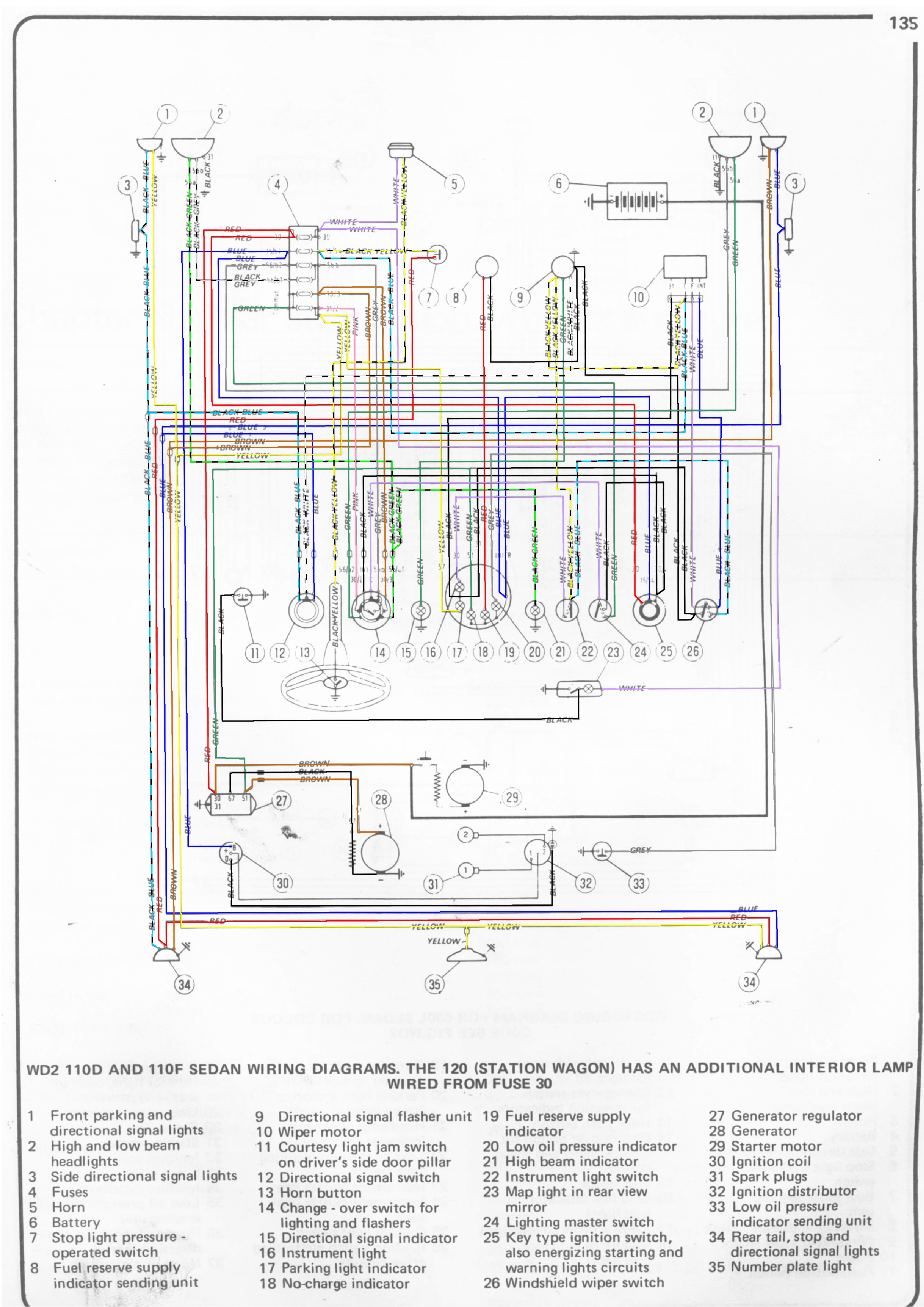Oliver 88 Tractor Wiring Diagram Schematics Trusted Diagrams Massey Ferguson 135 77