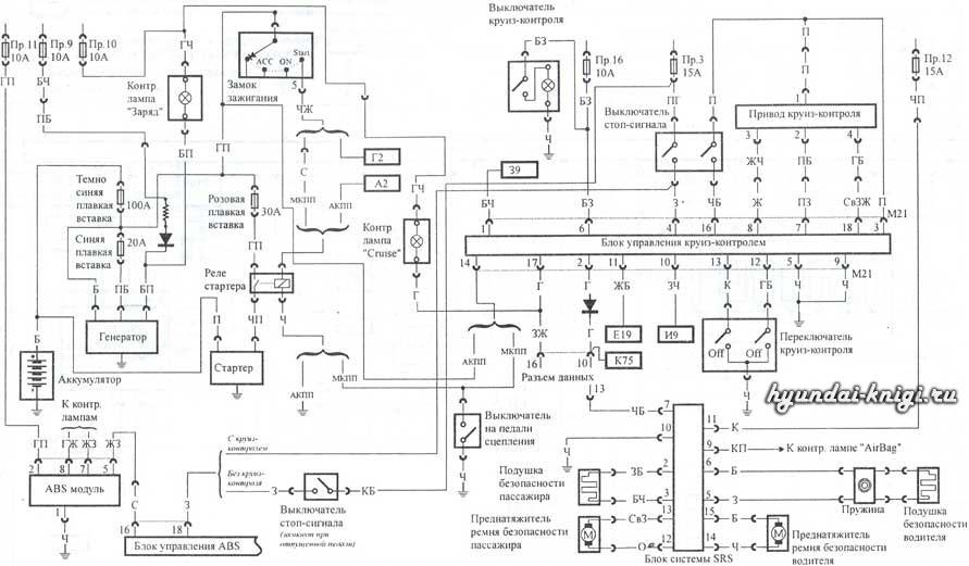 hyundai i30 towbar wiring diagram   33 wiring diagram