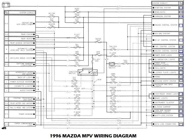 2003 mazda b3000 wiring schematic  wire center •
