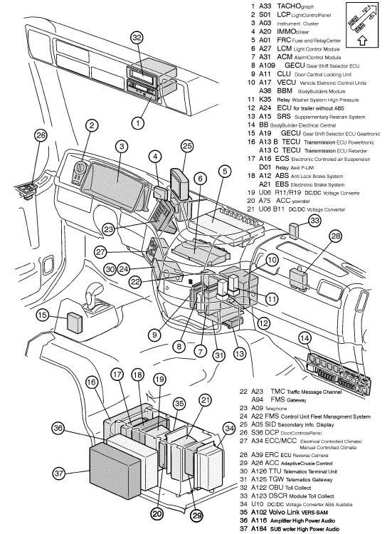 Volvo Semi Truck Radio Wiring Diagram - Wiring Diagram
