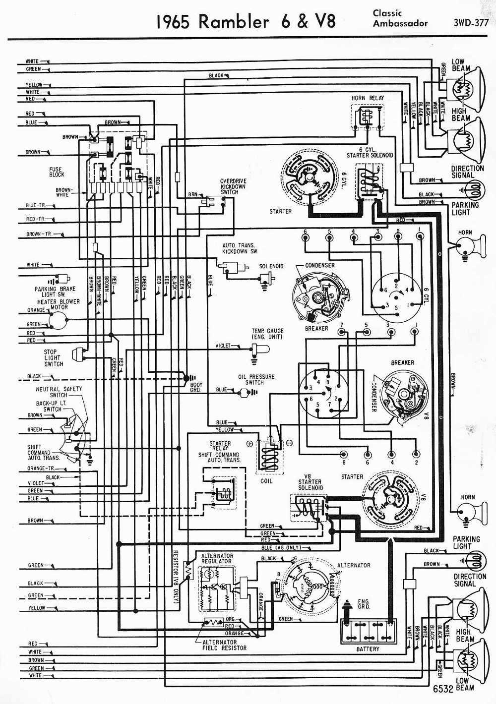 Lh torana dash wiring diagram what do flowchart symbols mean online wiring diagrams of 1965 amc