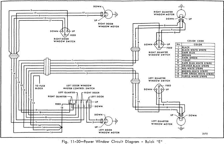 Buick  Car Manuals, Wiring Diagrams PDF & Fault Codes