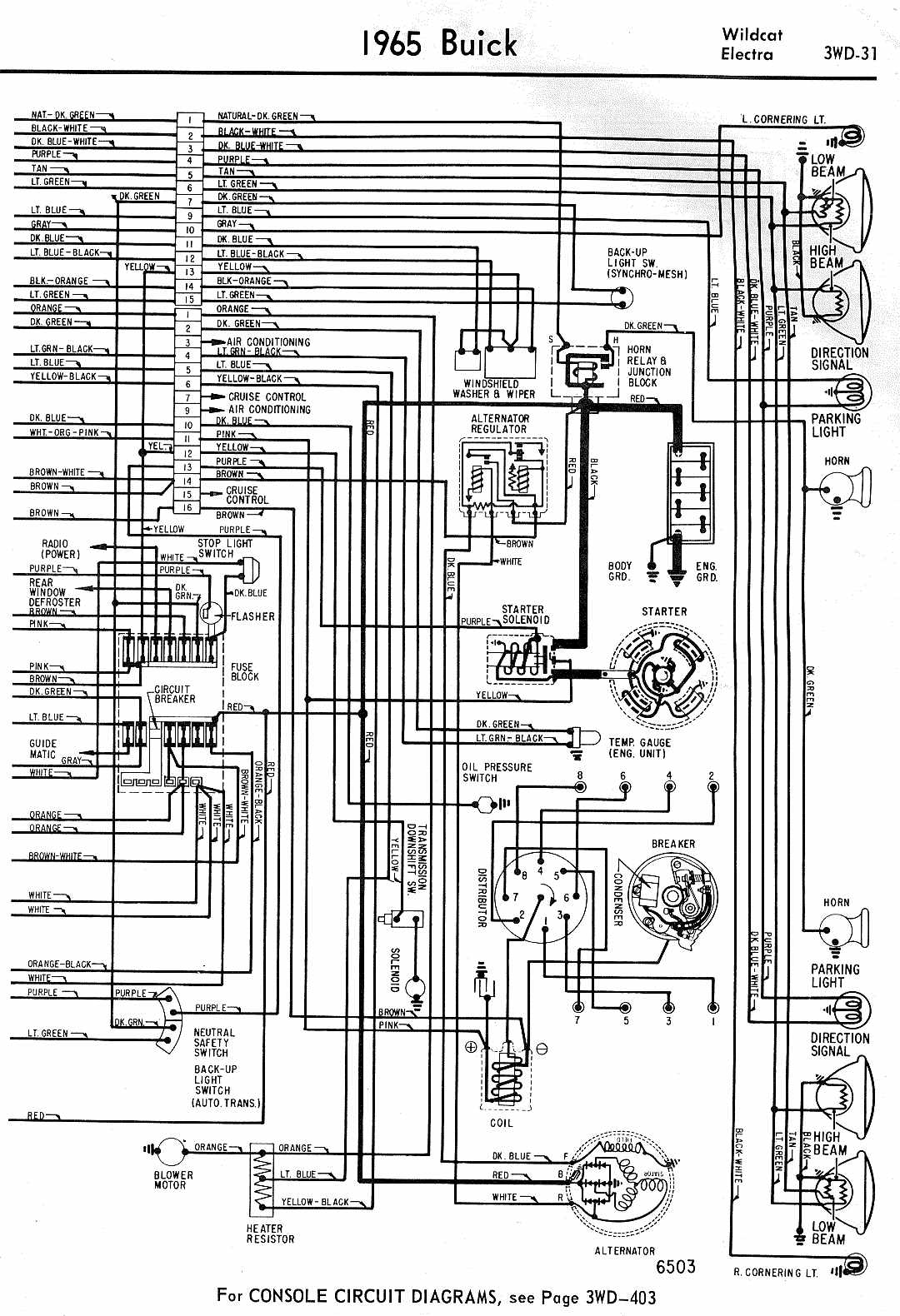 wiring diagram buick wildcat - wiring diagram p on engine diagrams,  hvac diagrams,