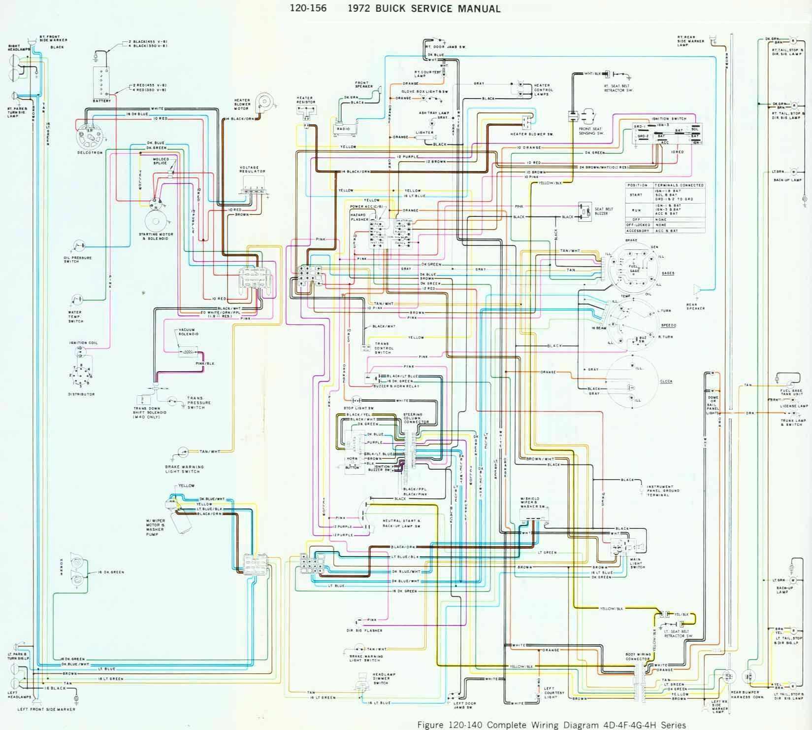 1972 buick skylark wiring diagram   wiring diagram  wiring diagram - autoscout24