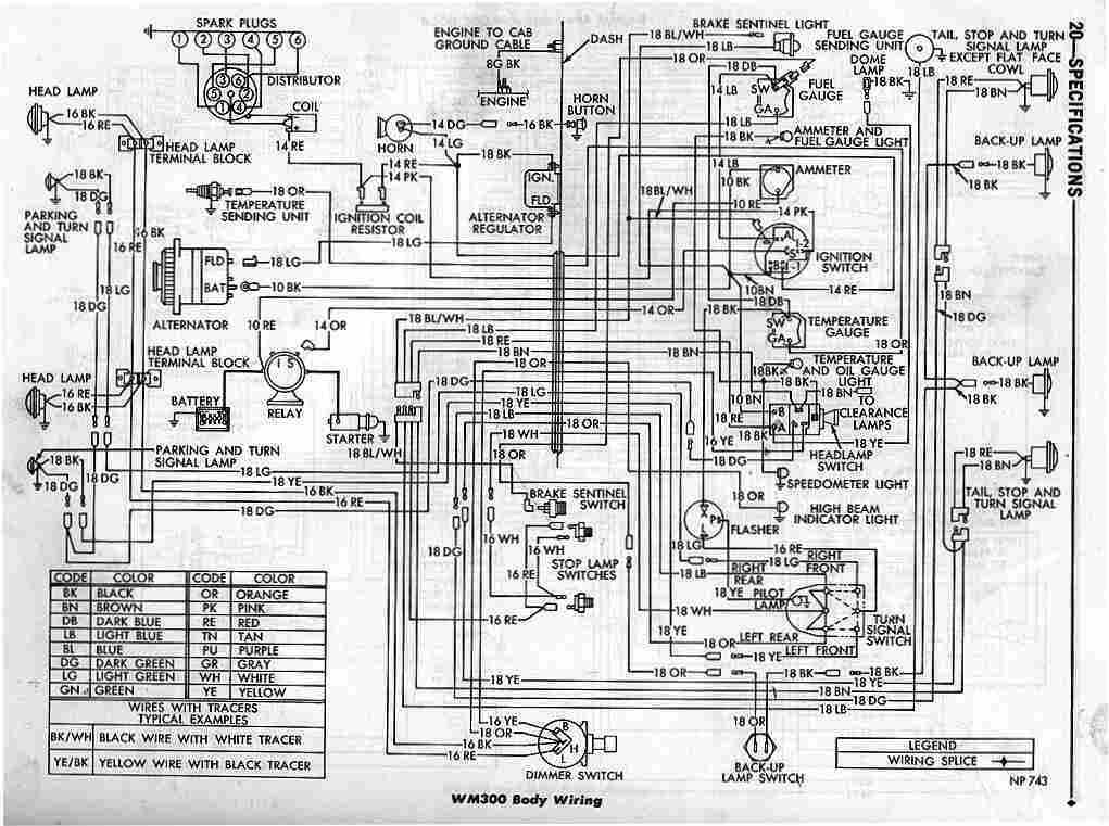 Dodge  Car Manuals PDF & Fault Codes DTC