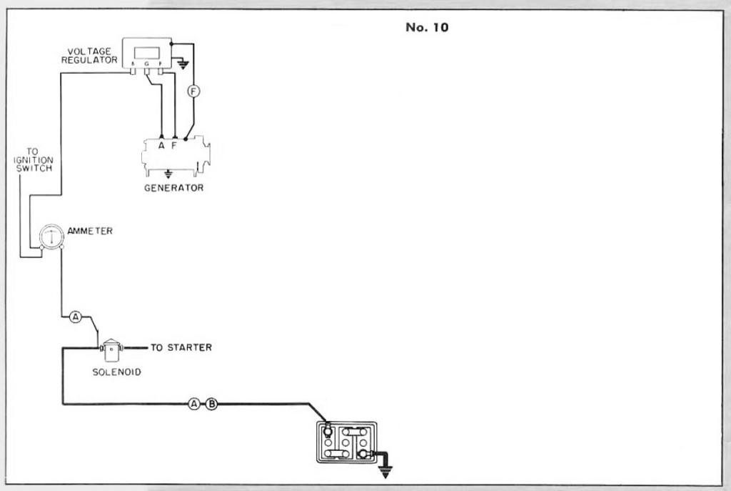 Kaiser  Car Manuals, Wiring Diagrams PDF & Fault Codes