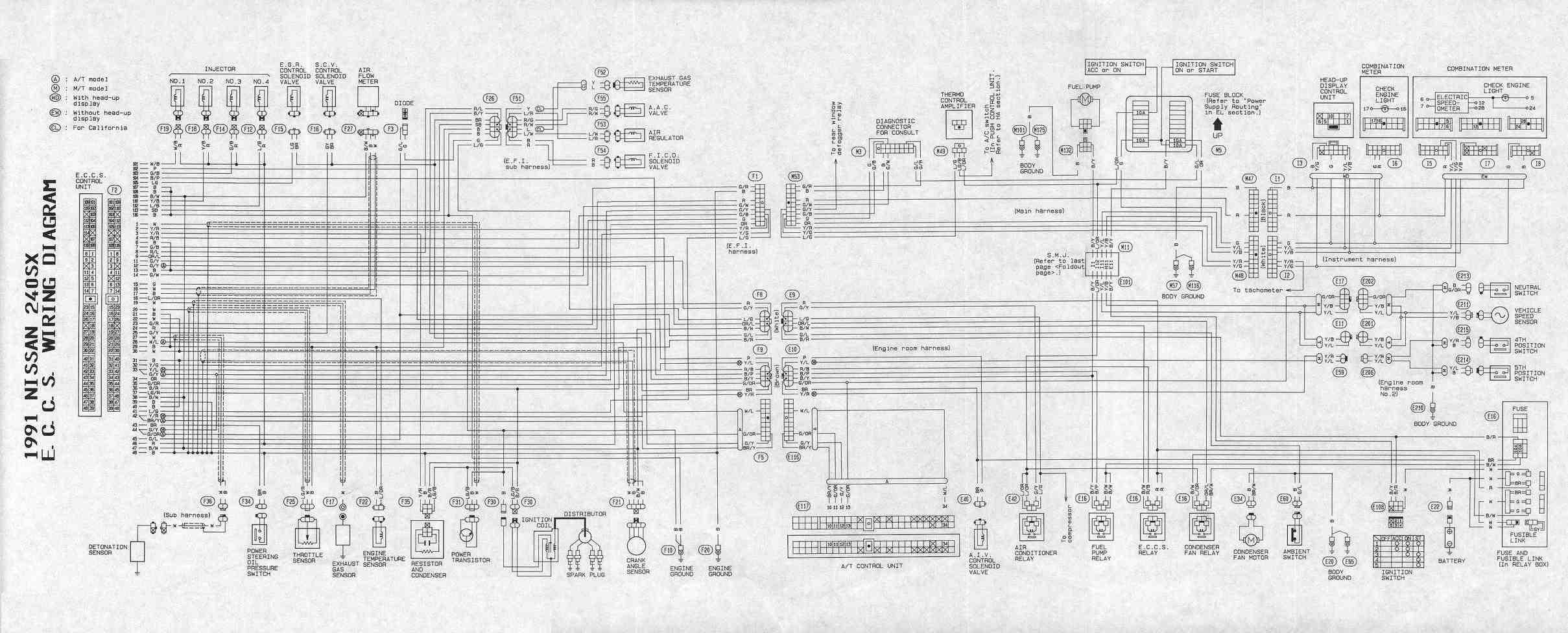 ka24de wiring diagram 95 example electrical wiring diagram u2022 rh cranejapan co 1991 nissan 240sx fuse panel diagram 1991 nissan 240sx headlight wiring diagram