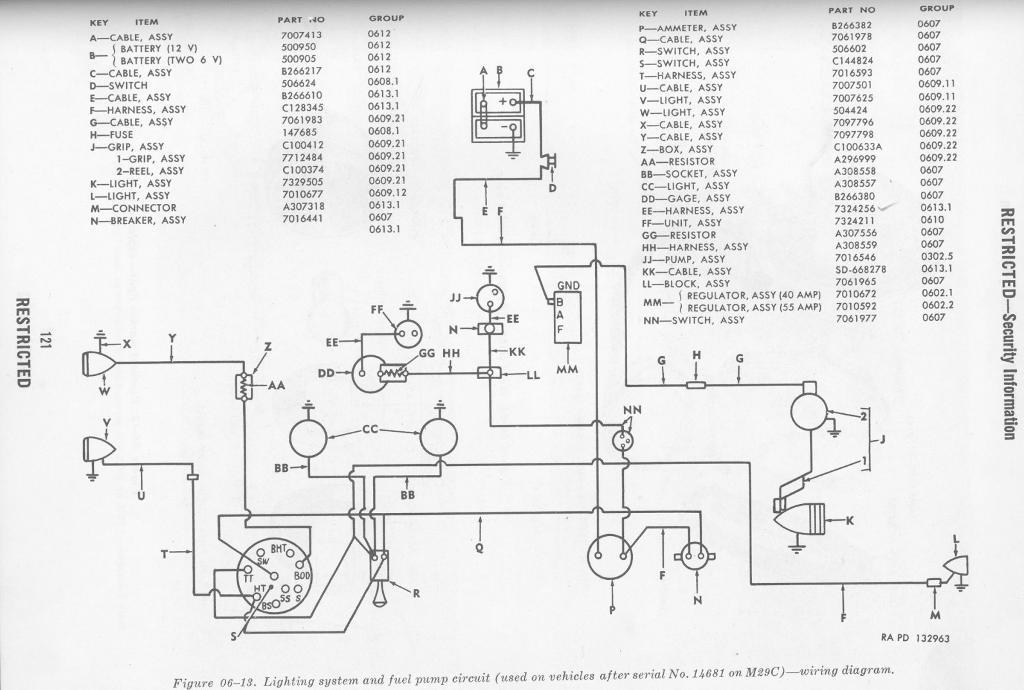 Studebaker  Car Manuals PDF & Fault Codes DTC