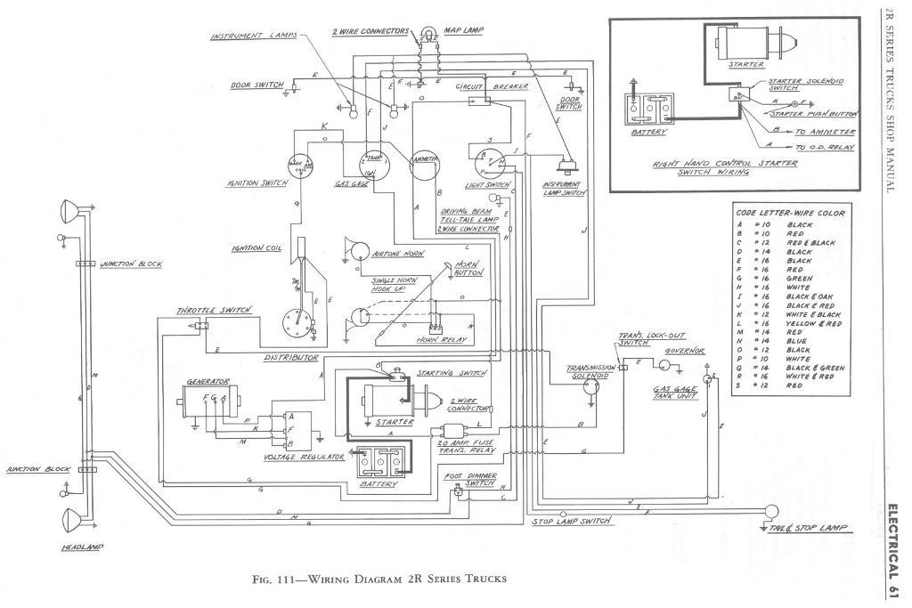 studebaker wiring harnesses wiring diagram 1953 studebaker wiring diagram