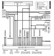 1995 Subaru Legacy Radio Wiring Diagram  Somurich