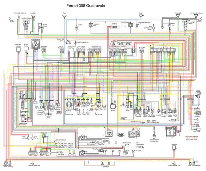 peugeot 207 cc wiring diagram  2001 blazer abs wiring