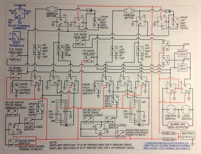 Lambhini  Car Manuals PDF & Fault Codes DTC
