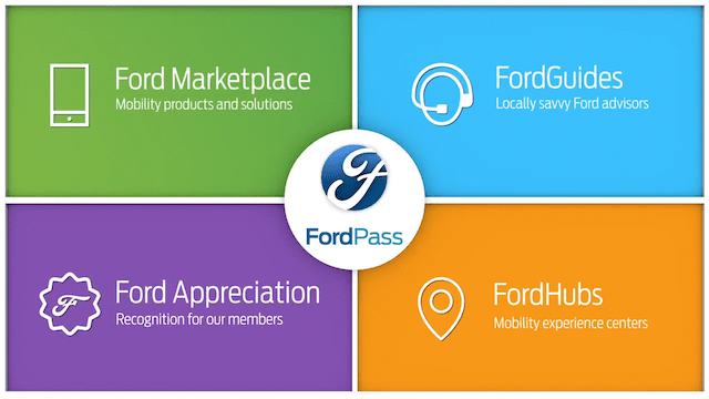 ford pass