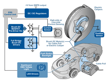 Electric parking brakes (EPB) | Automotive Technology