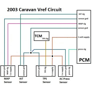 Wiring Diagram For 2003 Dodge Grand Caravan | Wiring Diagram