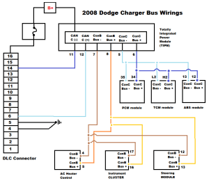 2008 Dodge Charger Wiring Diagram  Somurich