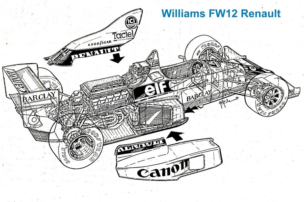 Renault 40 Ans En Formule 1 Les Annees V6 Turbo