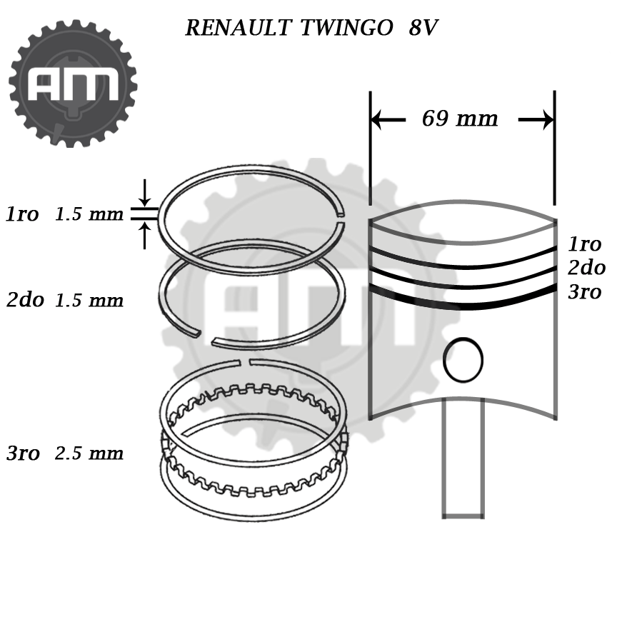 Anillos Motor Twingo 8 Valvulas