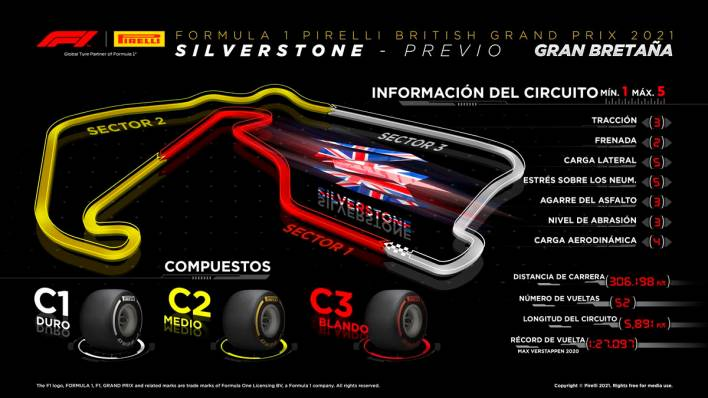 Pirelli Silverstone
