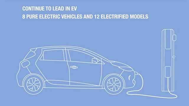 Renault do 2022. namjerava ponuditi osam električnih i 12 hibridnih modela