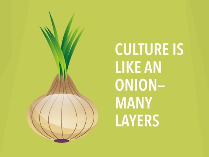 Culture Post.001