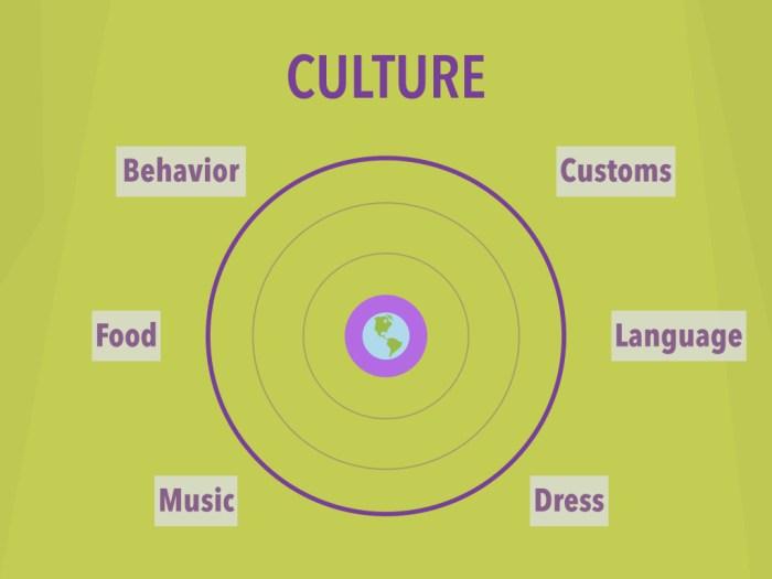 Culture Post.002