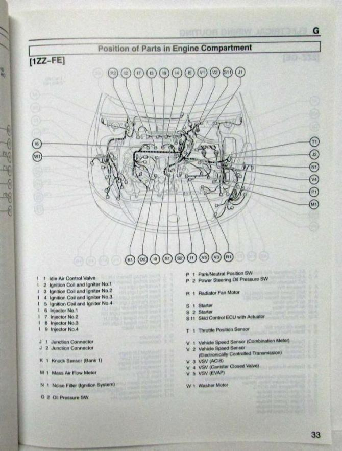 2005 toyota celica electrical wiring diagram manual