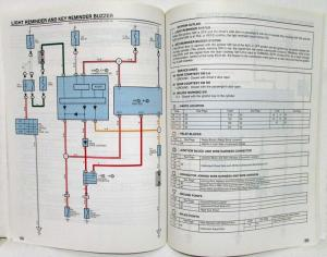 2003 Toyota MR2 Electrical Wiring Diagram Manual