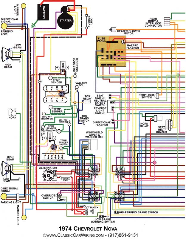 Wonderful 1968 Pontiac Firebird Wiring Diagram Gallery ...
