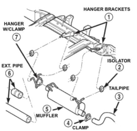 2001 Dodge Ram 5.9L Diesel Muffler