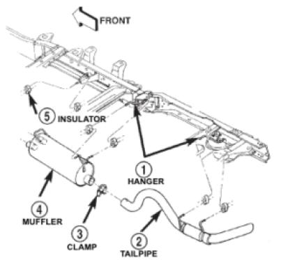 Fig. 1) 2001 Dodge Ram Muffler 3.9L 1500 2500 3500 3.9L 5.2L 5.9L 8.0L