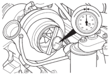 How to measure shaft play, also termed turbo axial end play.