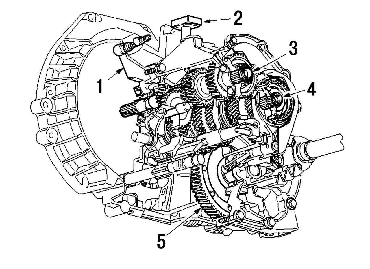 Gear Box Question
