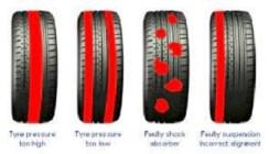 Avoid tyre wear