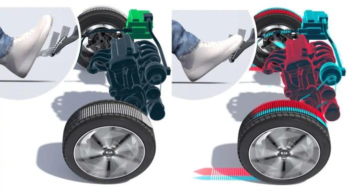 Kia svela il Mild Hybrid con il cambio manuale