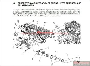 Detroit Diesel DD15 Engine Workshop Manual | Auto Repair Manual Forum  Heavy Equipment Forums