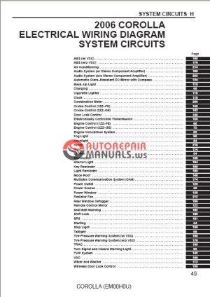 Toyota Corolla 2006 Repair Manual | Auto Repair Manual Forum  Heavy Equipment Forums  Download
