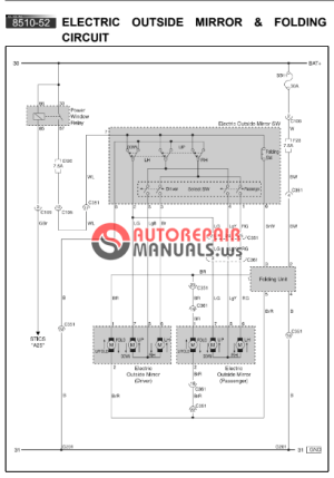 [Free download] SsangYong Rodius A100 Service Manual