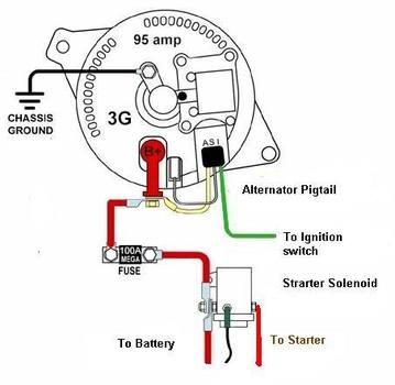 Wiring Basics 11363 also 1966 Mustang Instrument Panel Wiring Schematic likewise 67 Mustang Alternator Wiring Diagram also 1977 Corvette Starter Wiring Diagram additionally Seabiscuit68 1970 1971 Exterior Lights Turn Signals Ford Mustang Signal. on 1966 mustang fuse panel