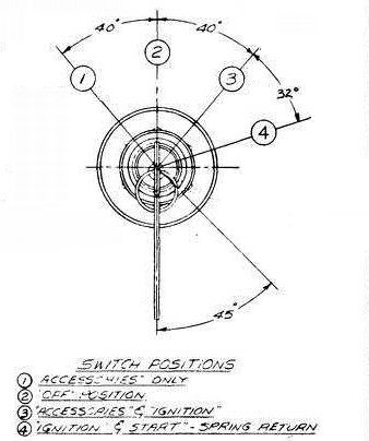 31 159SwitchPositions?resize=338%2C404 clark forklift ignition wiring diagram wiring diagram  at n-0.co