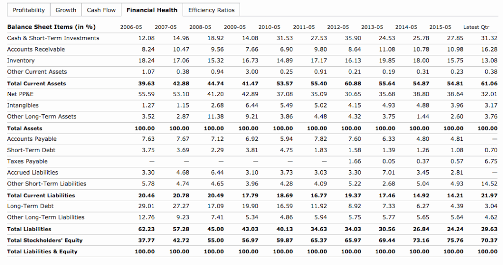 comprar acciones 18
