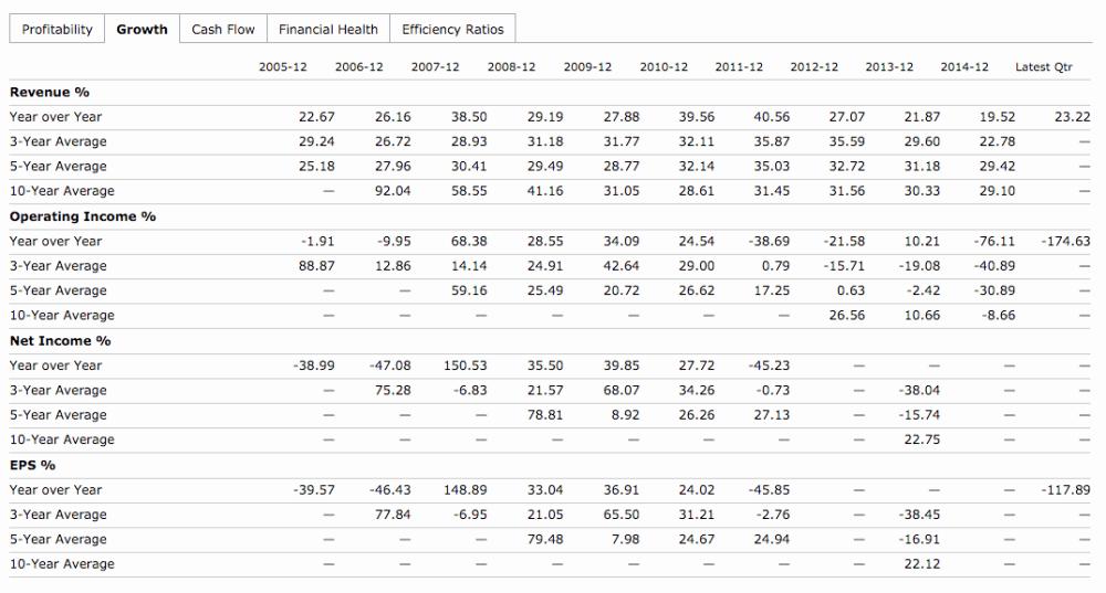 amazon 1 comprar acciones